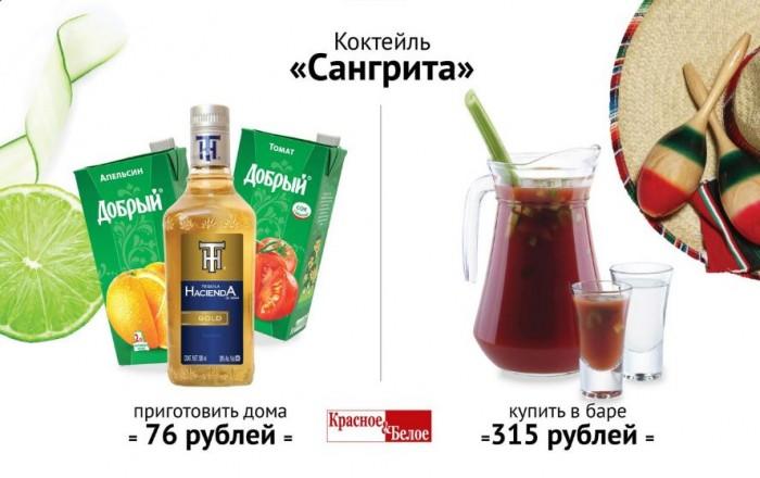 """Красное и Белое - Рецепт """"Сангриты"""" для Текилы"""