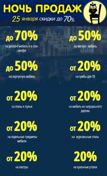 Акции Три Кита. Ночь распродаж и скидок с 25 января 2020