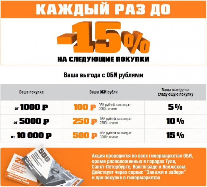 Акции ОБИ рубли в 2018/2019 году. Скидки за покупки до 15%